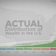 Durva videó arról, hogy egy amerikai gazdag mennyire gazdag (és a szegény mennyire szegény)