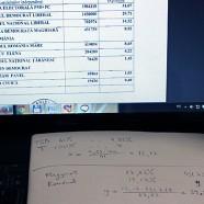 Kiszámoltuk: van matematikai esélye, hogy 31 romániai magyart küldjünk az EP-be