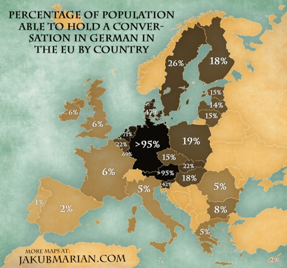 german-percentage-europe