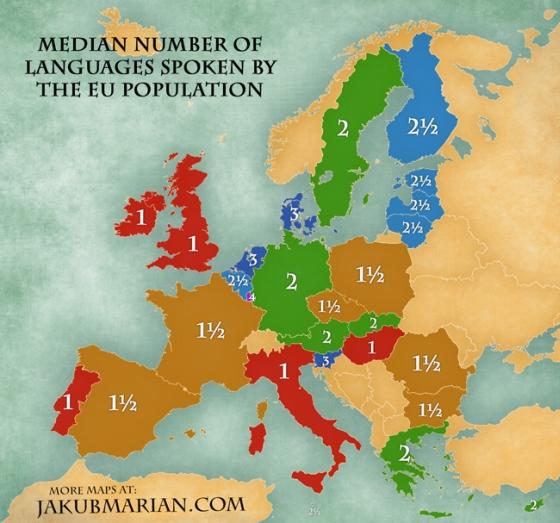 median-of-languages