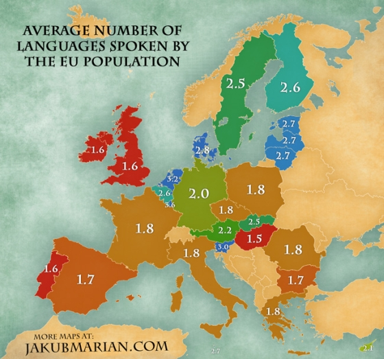 number-of-languages