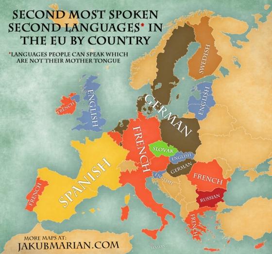 second-most-spoken