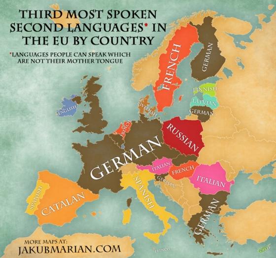 third-most-spoken