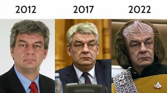 Tudose evolúciója